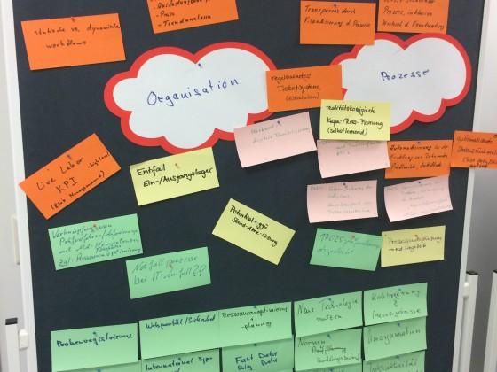 Gruppierung der Einzelthemen zu Oberbegriffen 3