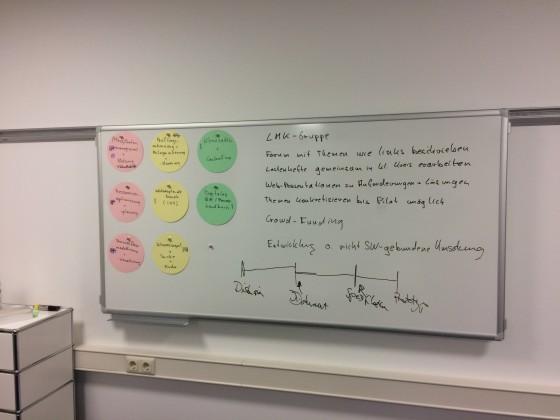 """Finale Sortierung, Priorisierung und Gruppierung der Themen, sowie Überlegungen zu der zu gründenden """"Community"""" und """"Joint Developments"""""""